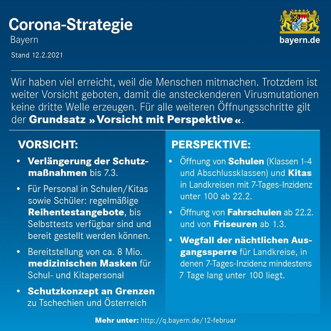 Coronavirus In Bayern Bayerisches Landesportal