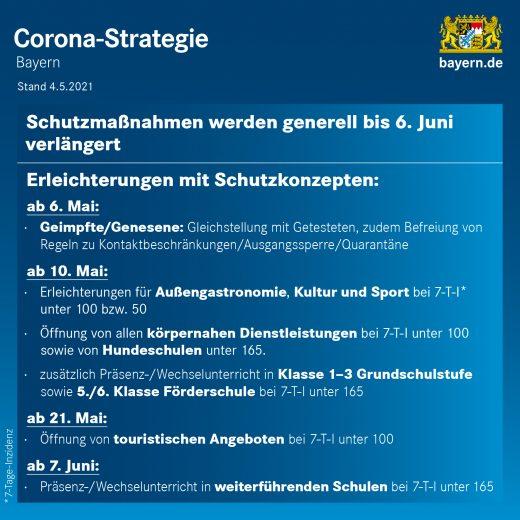 Überblicksgrafik - Corona Schutzmaßnahmen Stand 4. Mai 2021