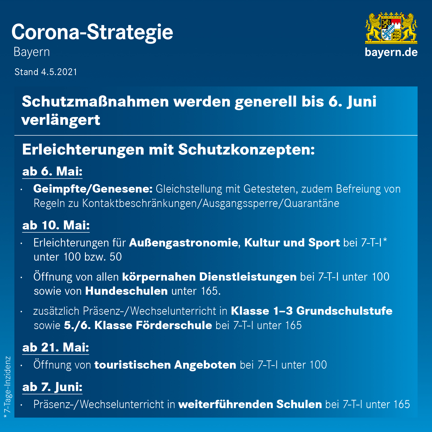 Corona-Strategie (Stand: 4. Mai 2021)