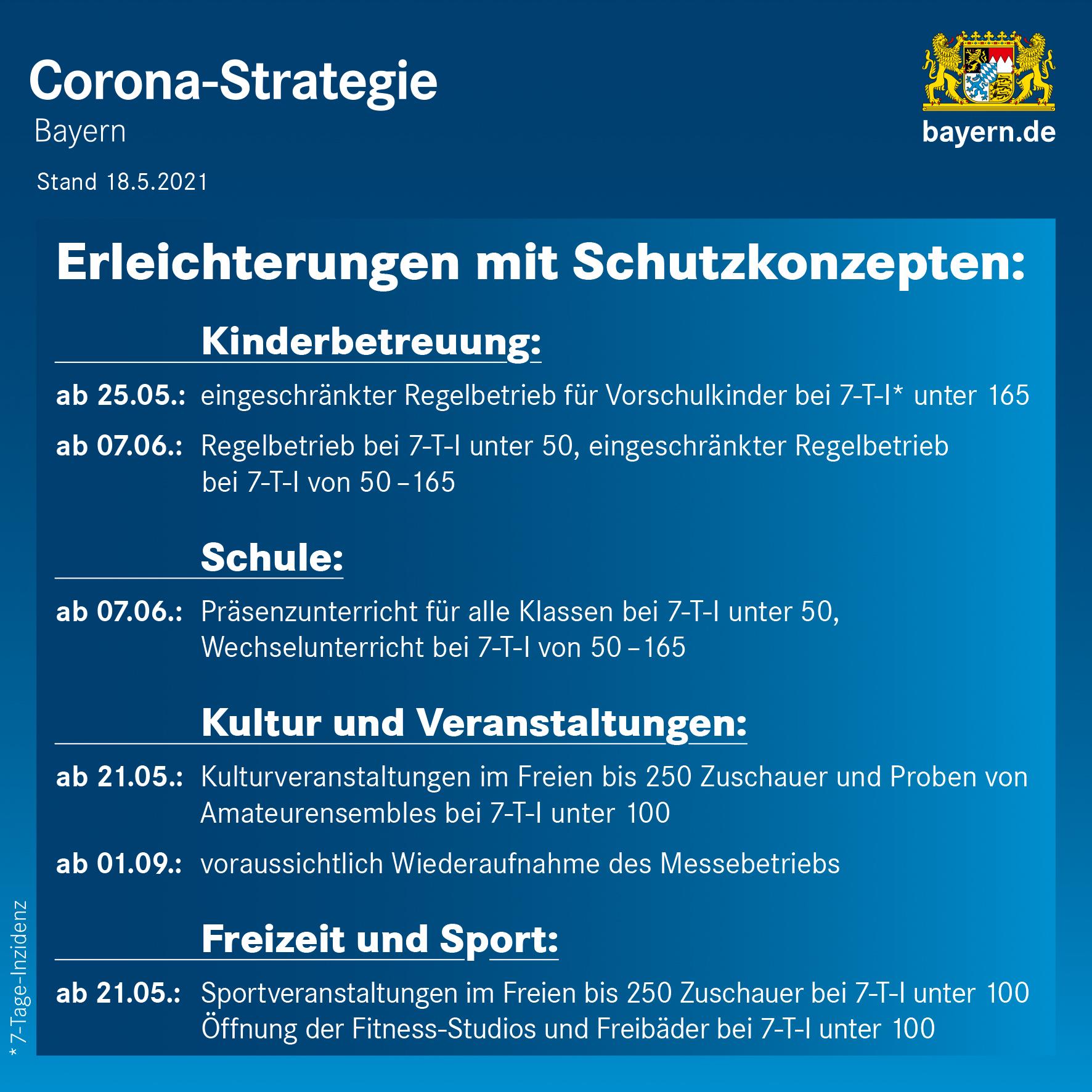 Bericht Aus Der Kabinettssitzung Vom 18 Mai 2021 Bayerisches Landesportal