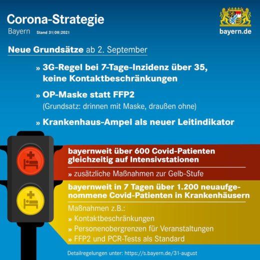 Neue Grundsätze ab 2. September 2021 (Stand: 31.08.2021)